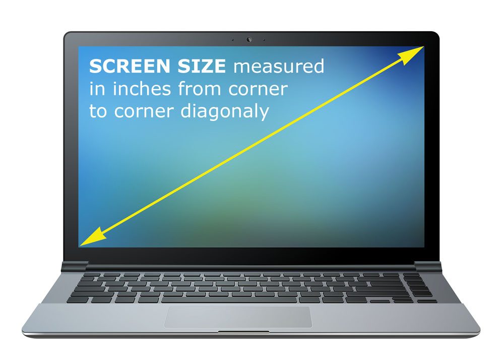 How To Find Out Your Laptop Screen Size Without Measuring
